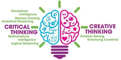 10 Awesome Tips for Teaching Critical Thinking Skills