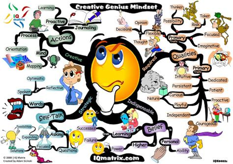 Critical thinking and creative thinking examples
